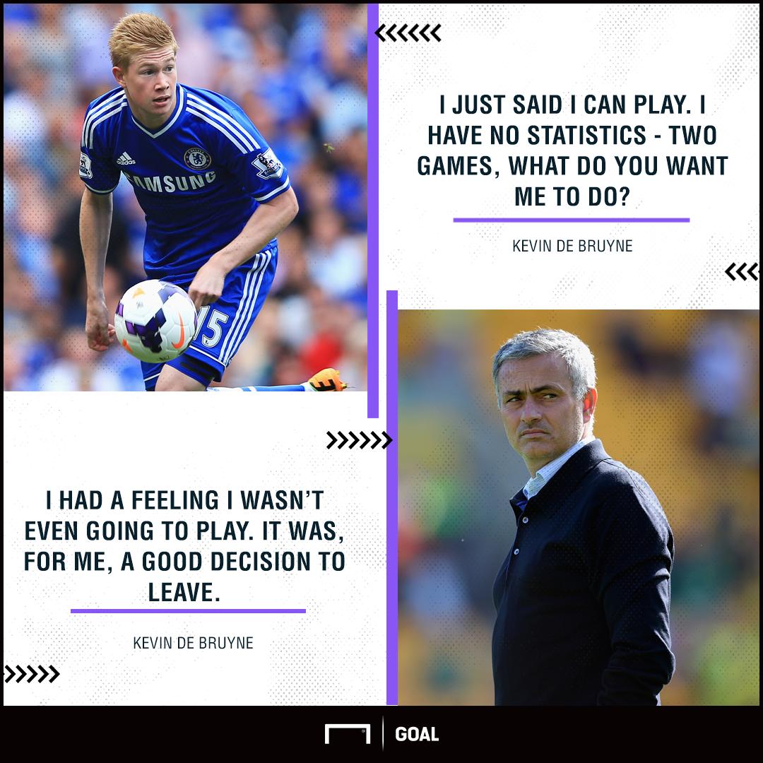 Kevin De Bruyne Jose Mourinho Chelsea stats exit