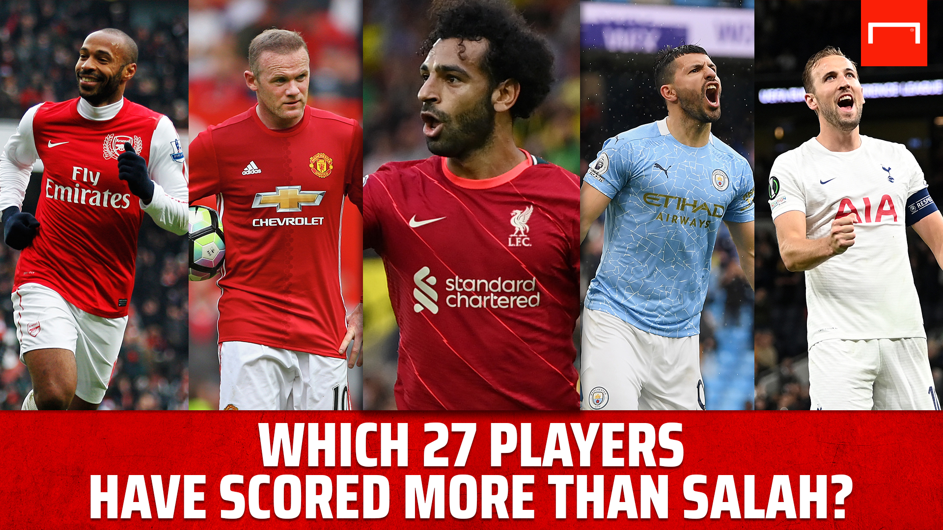 Mohamed Salah: Which 27 players have scored more Prem goals than Liverpool star?