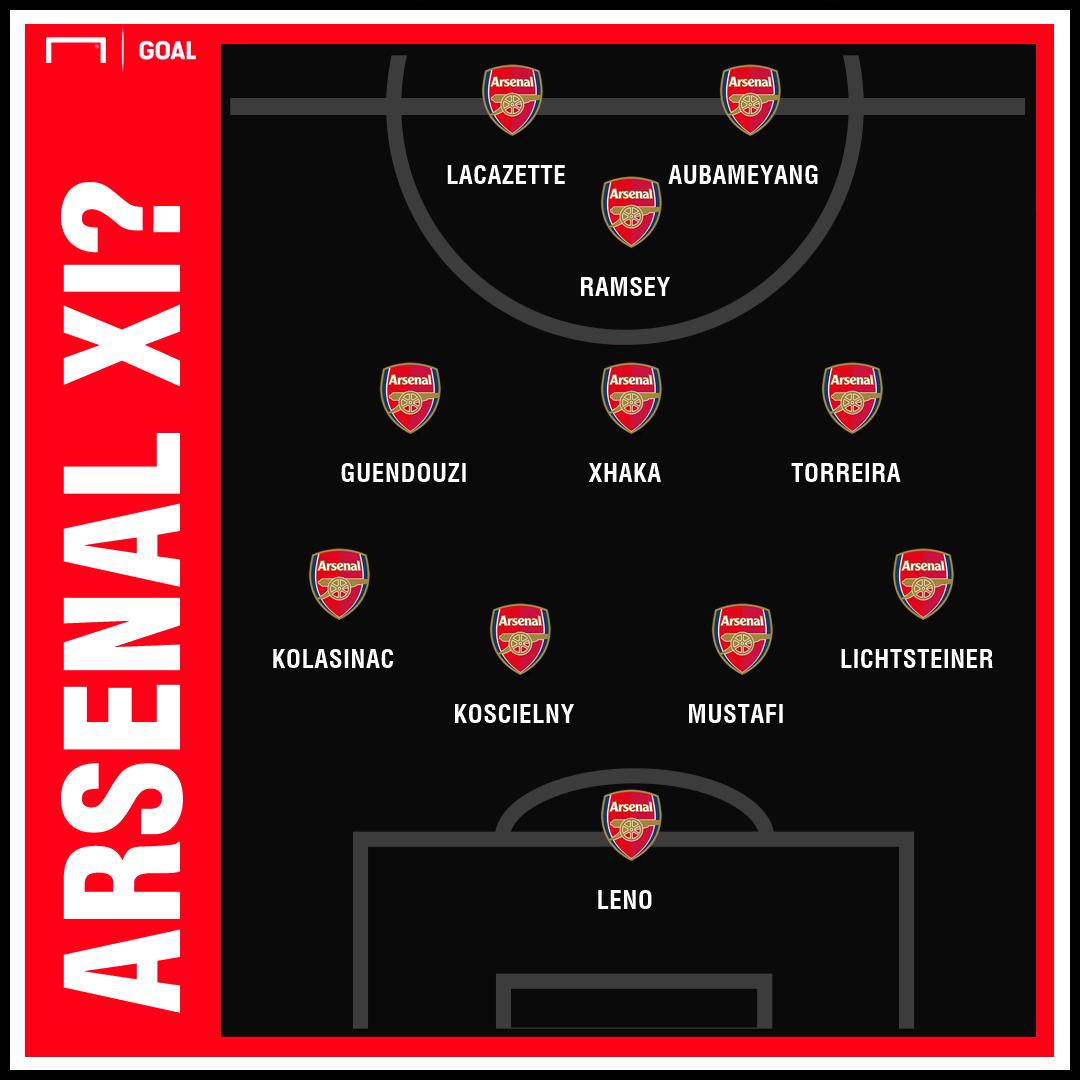 Arsenal Man City GFX