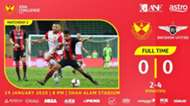 Selangor vs True Bangkok United, Asia Challenge, 19012020