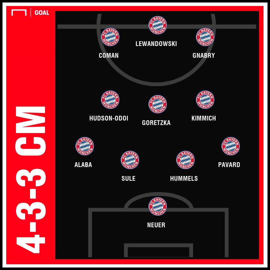 GFX Hudson-Odoi Bayern CM