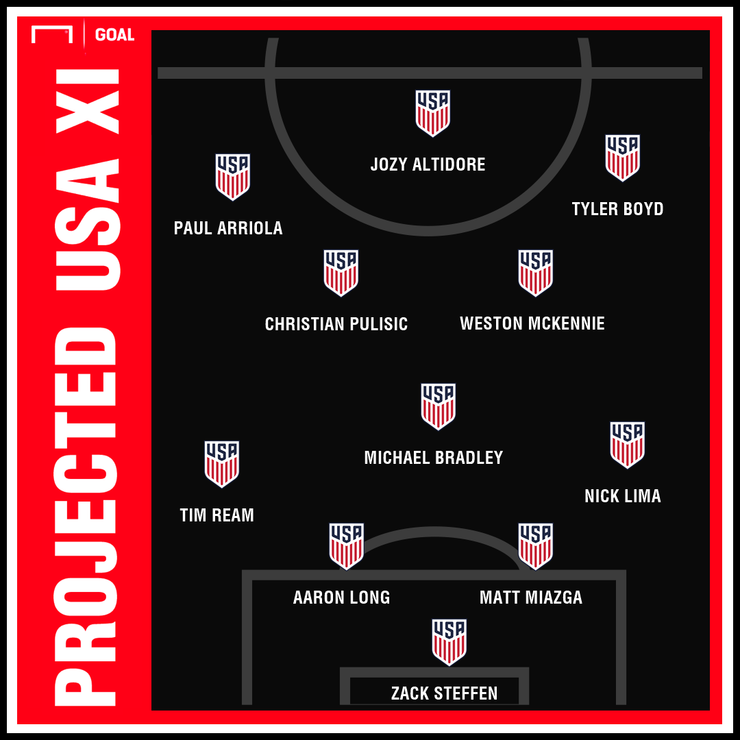 GFX USMNT Projected XI 06222019