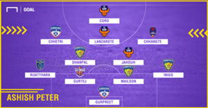 GFX Ashish Peter ISL 4 Team of the Season