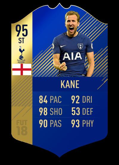 FIFA 18 Team of the Season Kane