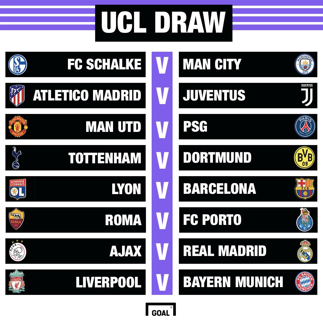 Europa League Auslosung Achtelfinale 2020