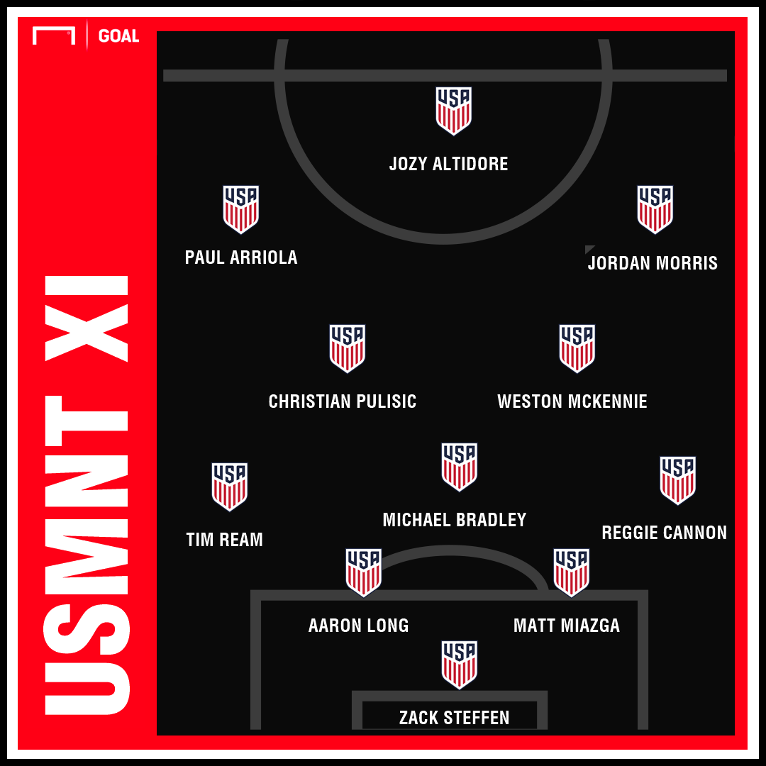 GFX Projected XI vs. Mexico 07072019