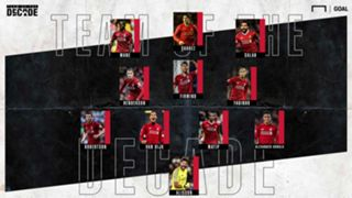 Liverpool Team of the Decade