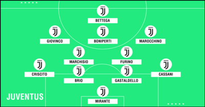 GFX Academy XI Juventus