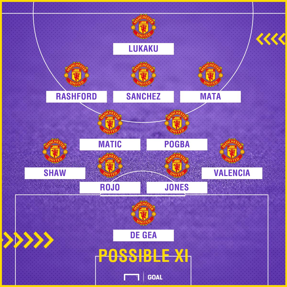 Man Utd possible XI