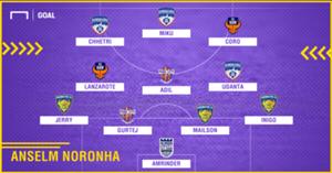 GFX Anselm Noronha ISL 4 Team of the Season
