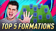 FIFA 19 Mike LaBelle Top 5 Formations
