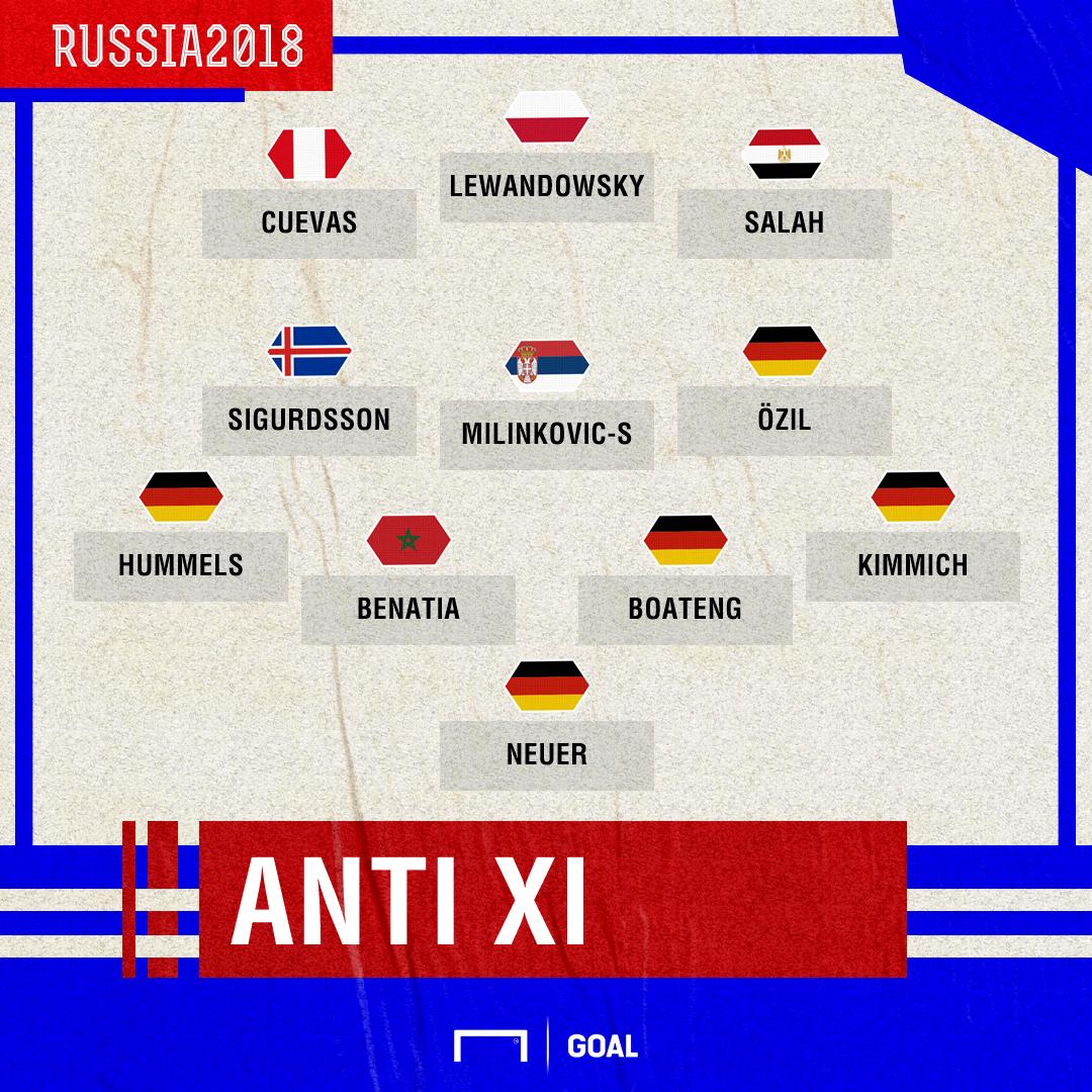 El Anti XI Ideal de la Fase de Grupos Copa del Mundo