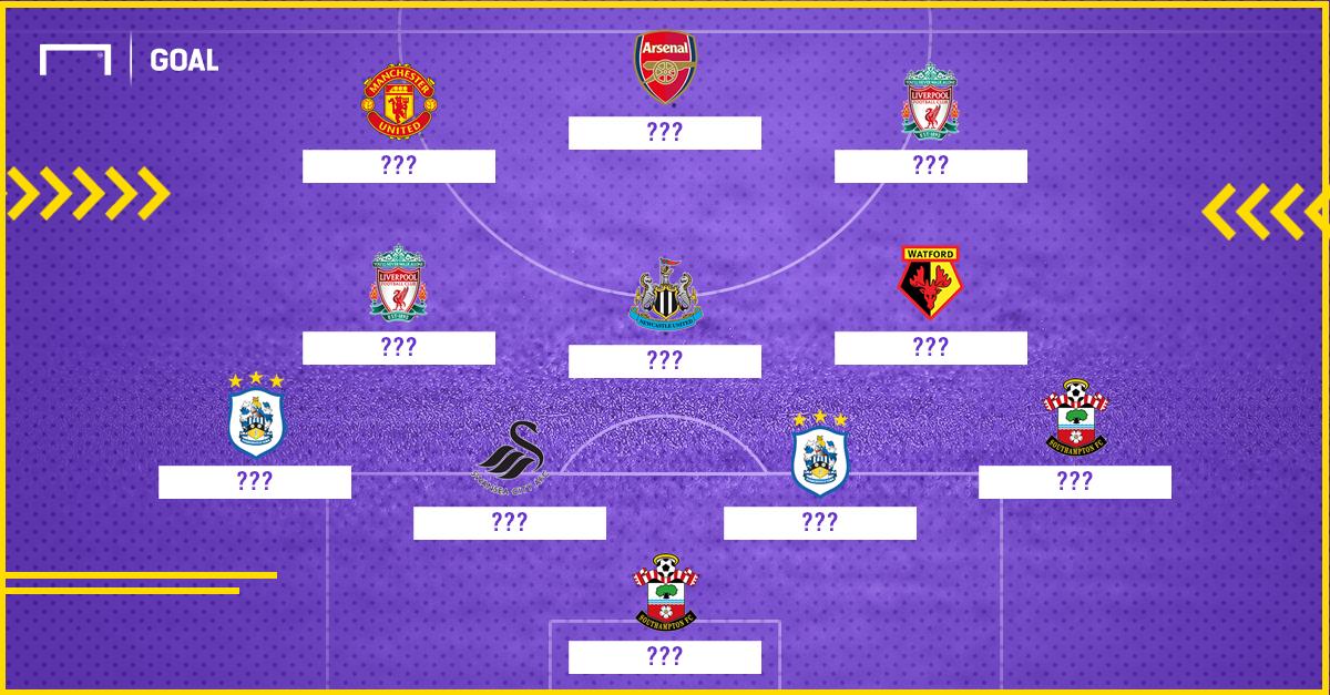 Worst XI Premier League round 17