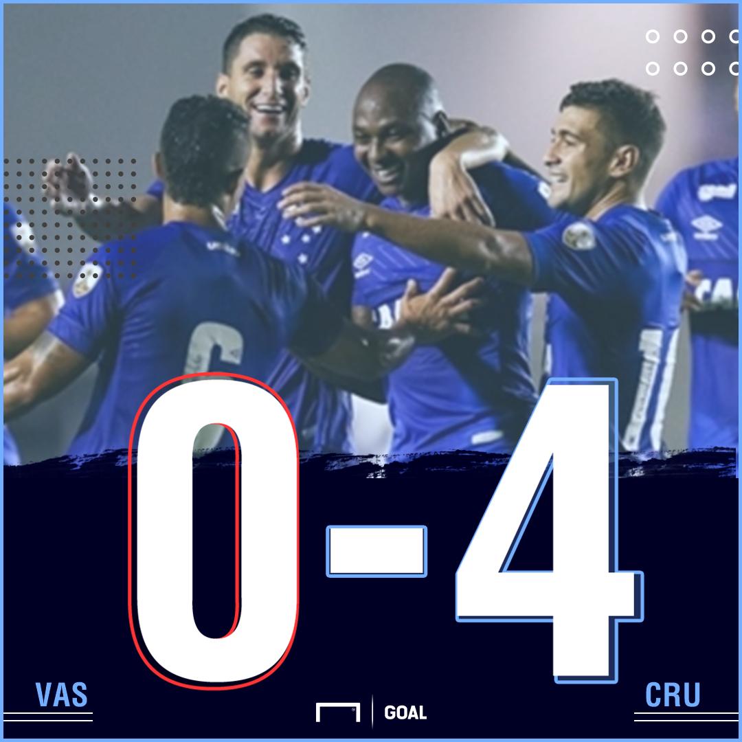 Vasco x Cruzeiro GFX