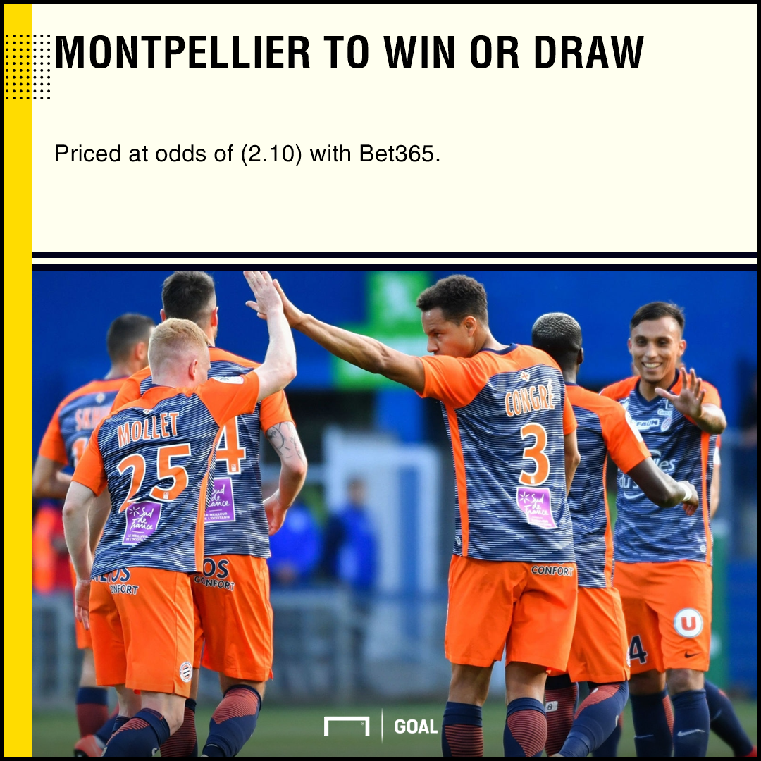 Marseille vs montpellier betting previews 100 accurate binary options indicator for mt4 forex