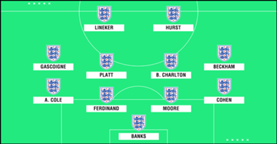 England World Cup mix 11