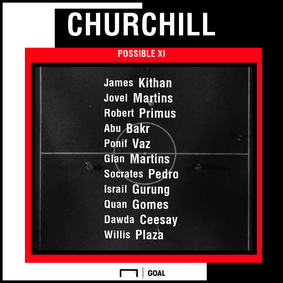 Churchill possible XI