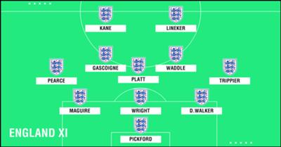 England Combined XI