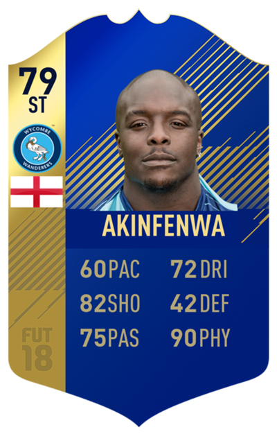FIFA 18 EFL Team of the Season Akinfenwa