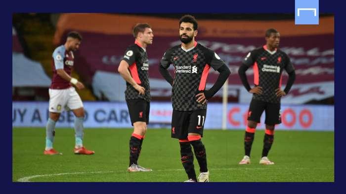 Aston Villa Liverpool Premier League GFX