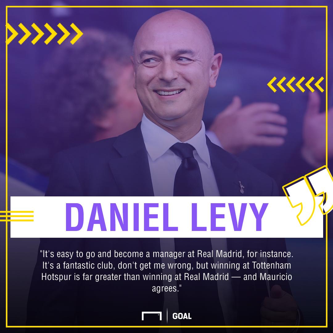 Daniel Levy Pochettino PS