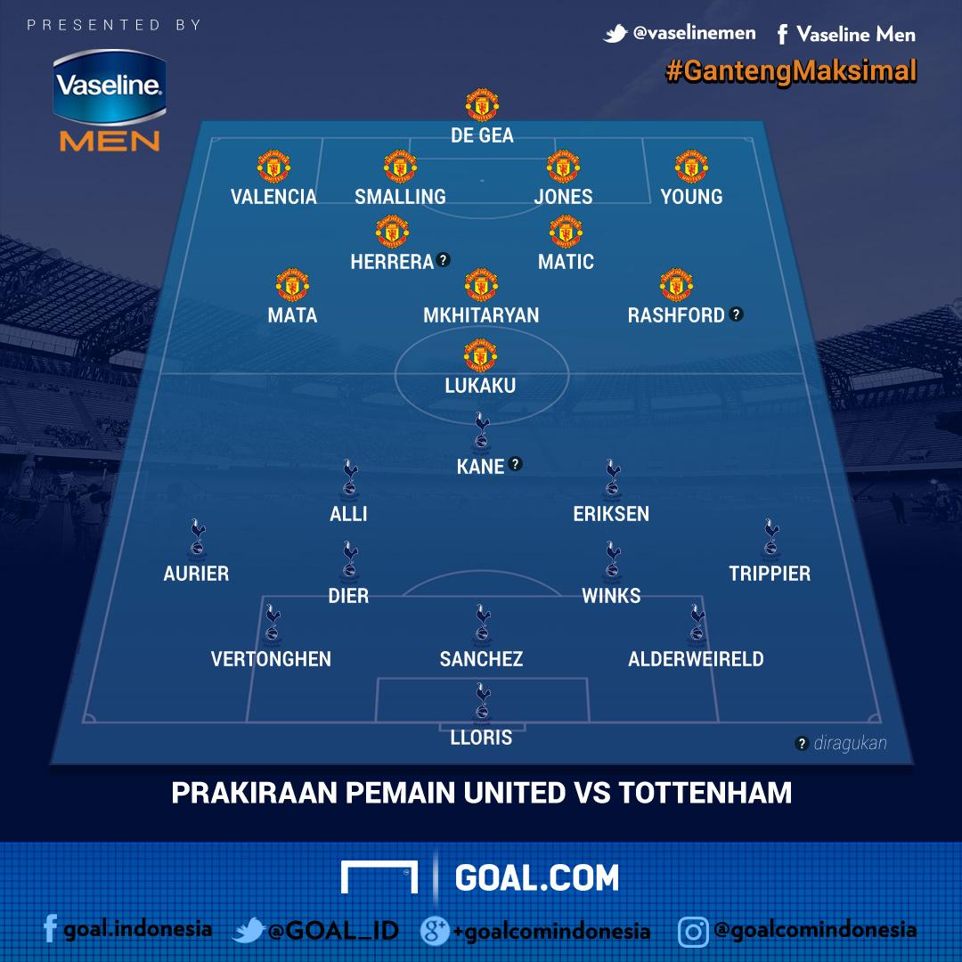 Informasi Lengkap Manchester United Versus Tottenham Hotspur