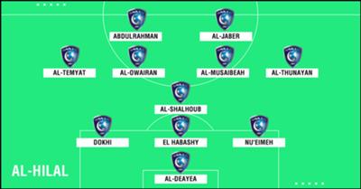 GFX Academy XI Al-Hilal