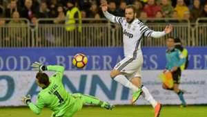 Gonzalo Higuain scoring Cagliari Juventus Serie A 12022017