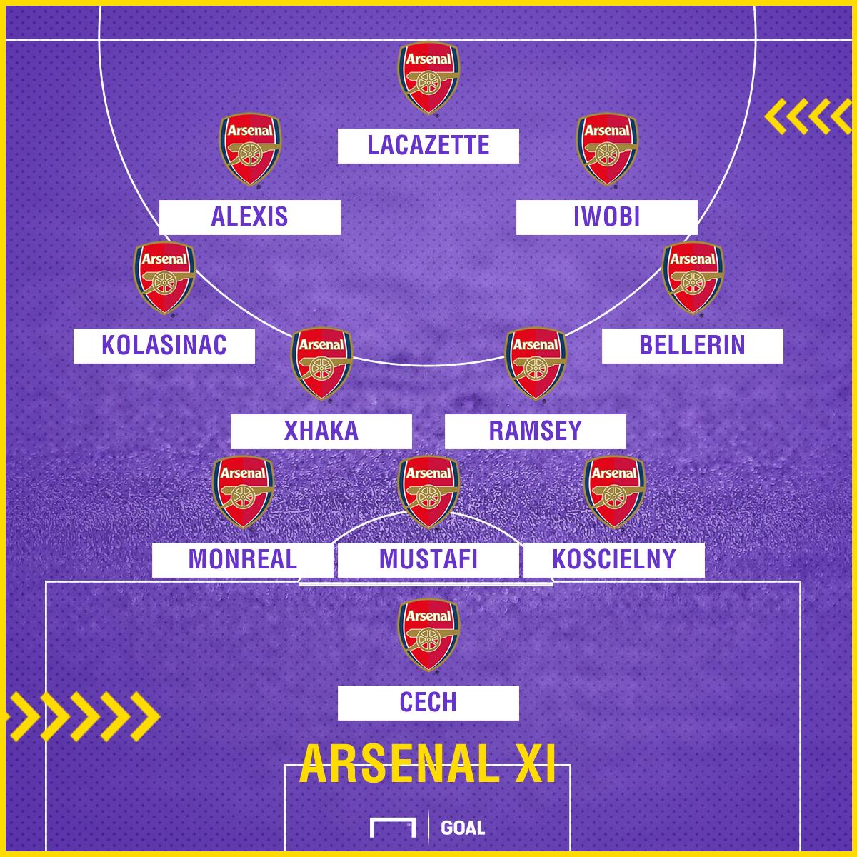Arsenal XI v Burnley 261117