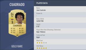 Juan Cuadrado | FIFA 19