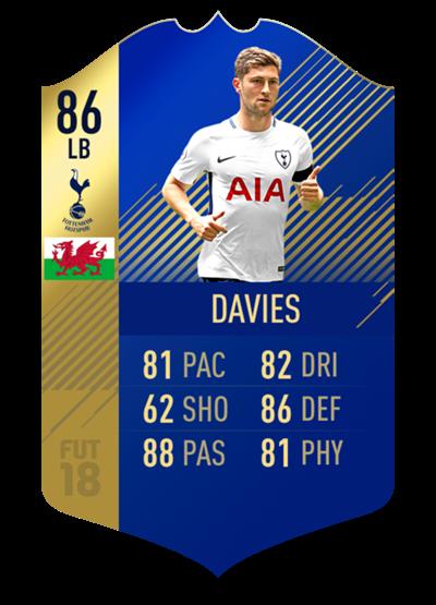 FIFA 18 Team of the Season Davies