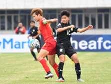 จีน-ไทย ฟุตบอลหญิง U-19