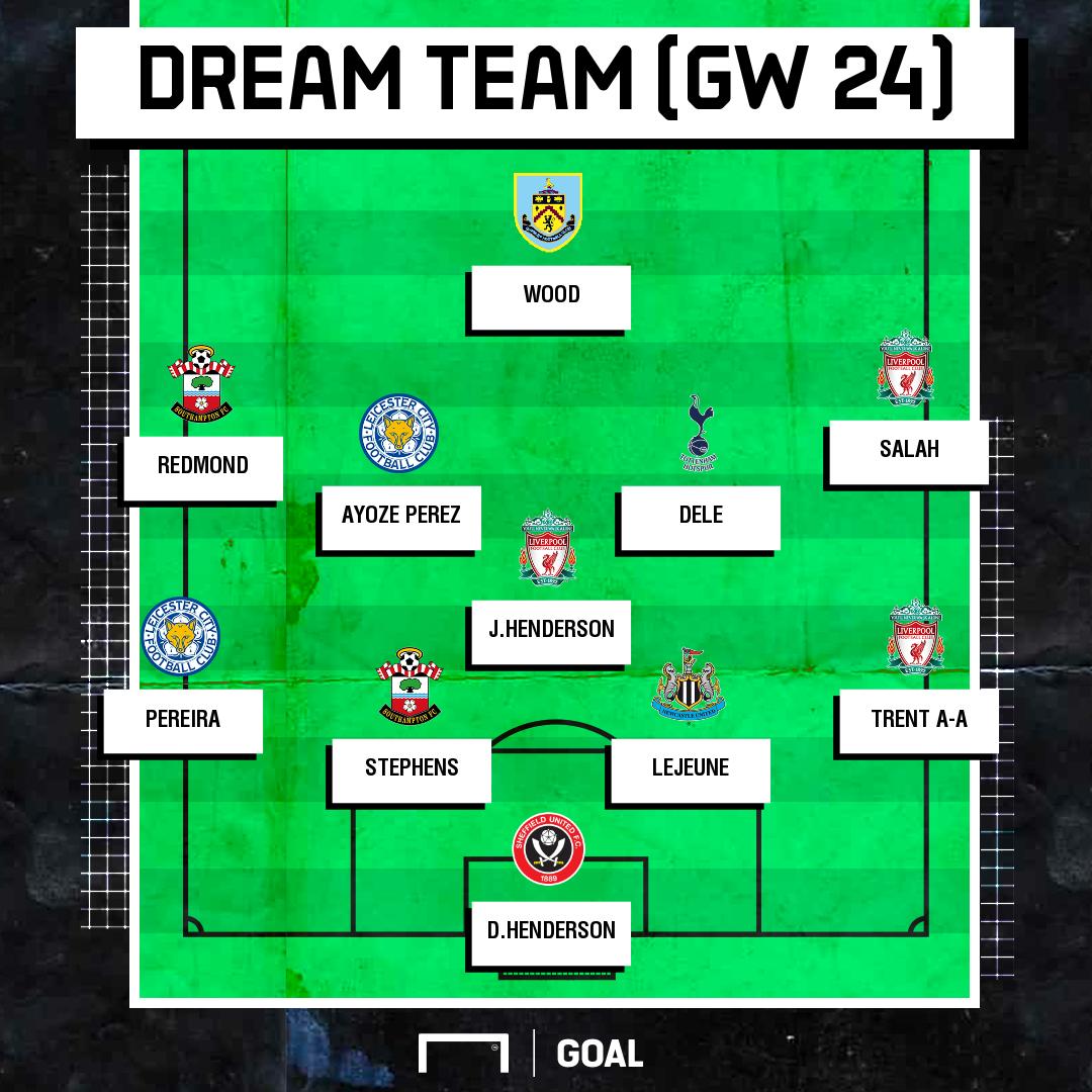Dream Team Fantasy Premier League Gameweek 24