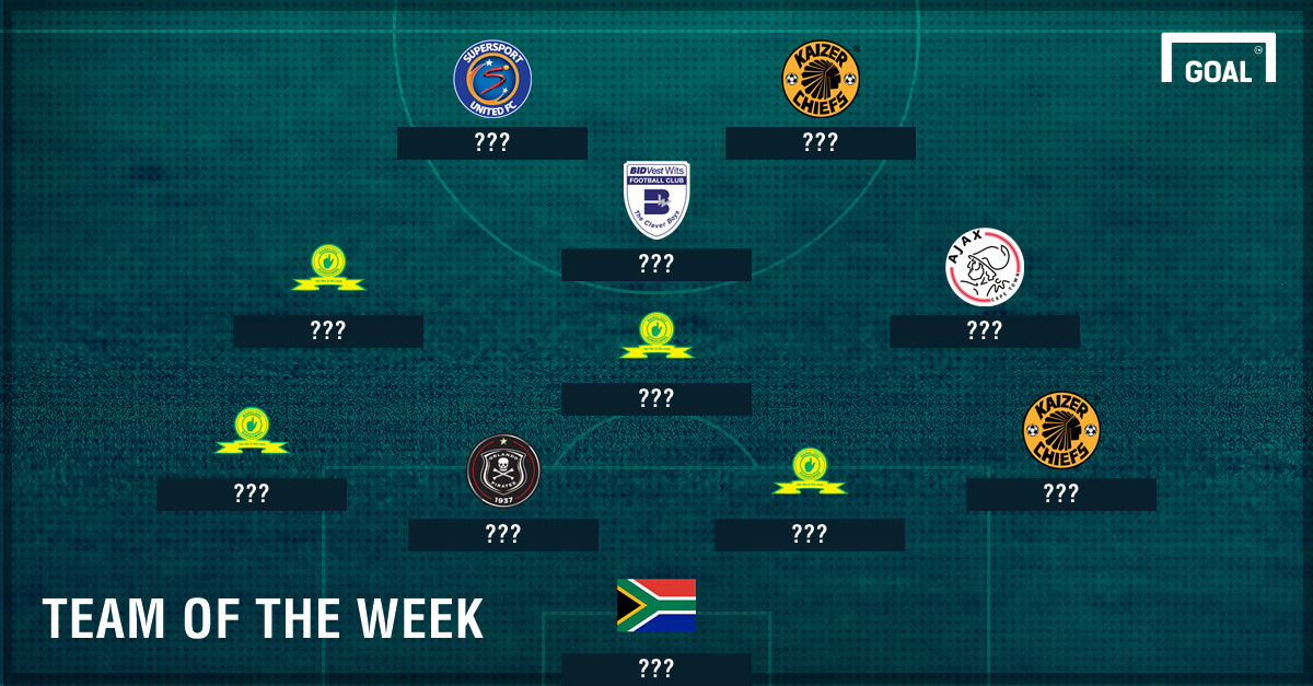 SA Team of the Week April 18