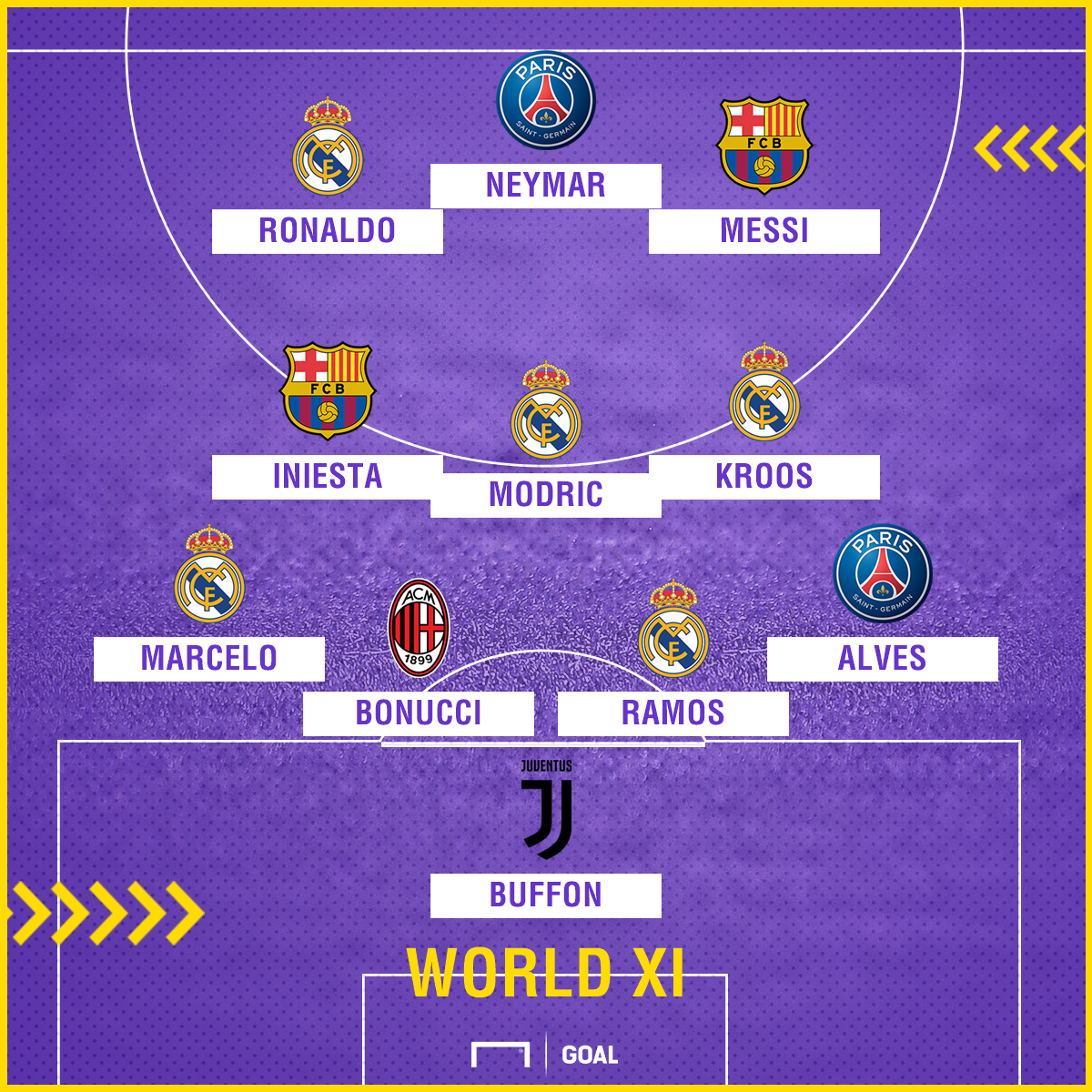 FIFPro World XI 2017