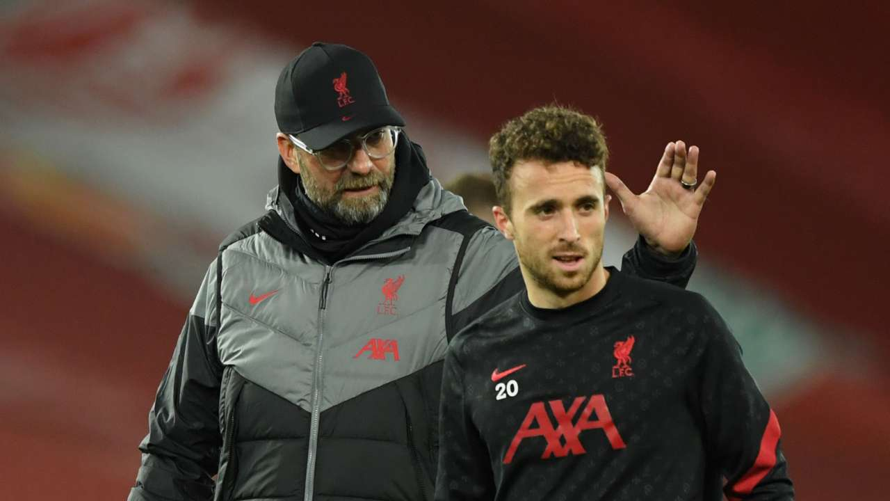 Jurgen Klopp/Diogo Jota Liverpool 2020-21