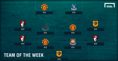 Premier League Team of the Week Apr 23 blank
