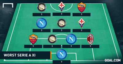 Worst Serie A Team Hidden
