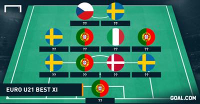 GFX Euro U21 teaser
