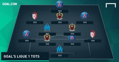 Ligue 1 Team of the Season