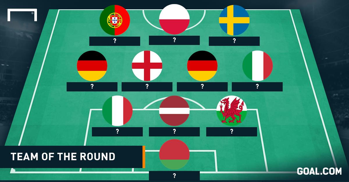 GFX Info Euro Team of the Round ?