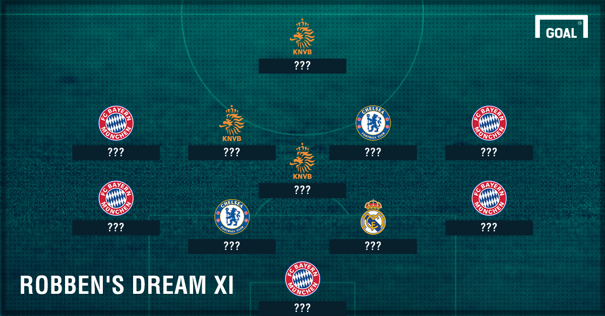 Robben Dream XI Unknown
