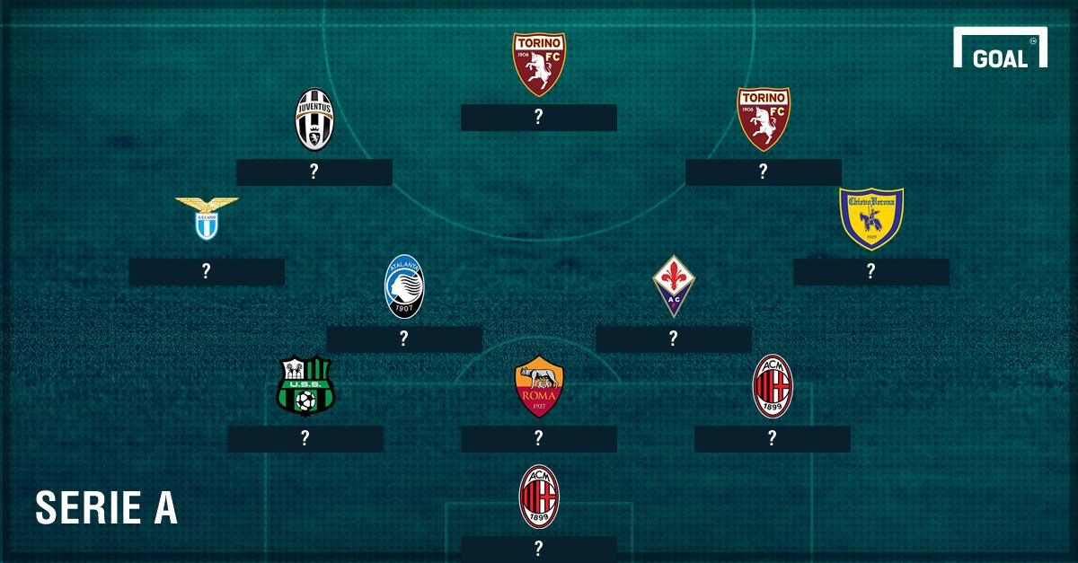 Serie A Team of the Season So Far