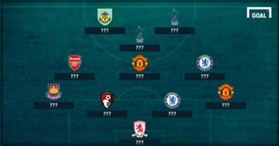 Team of the Week PL?