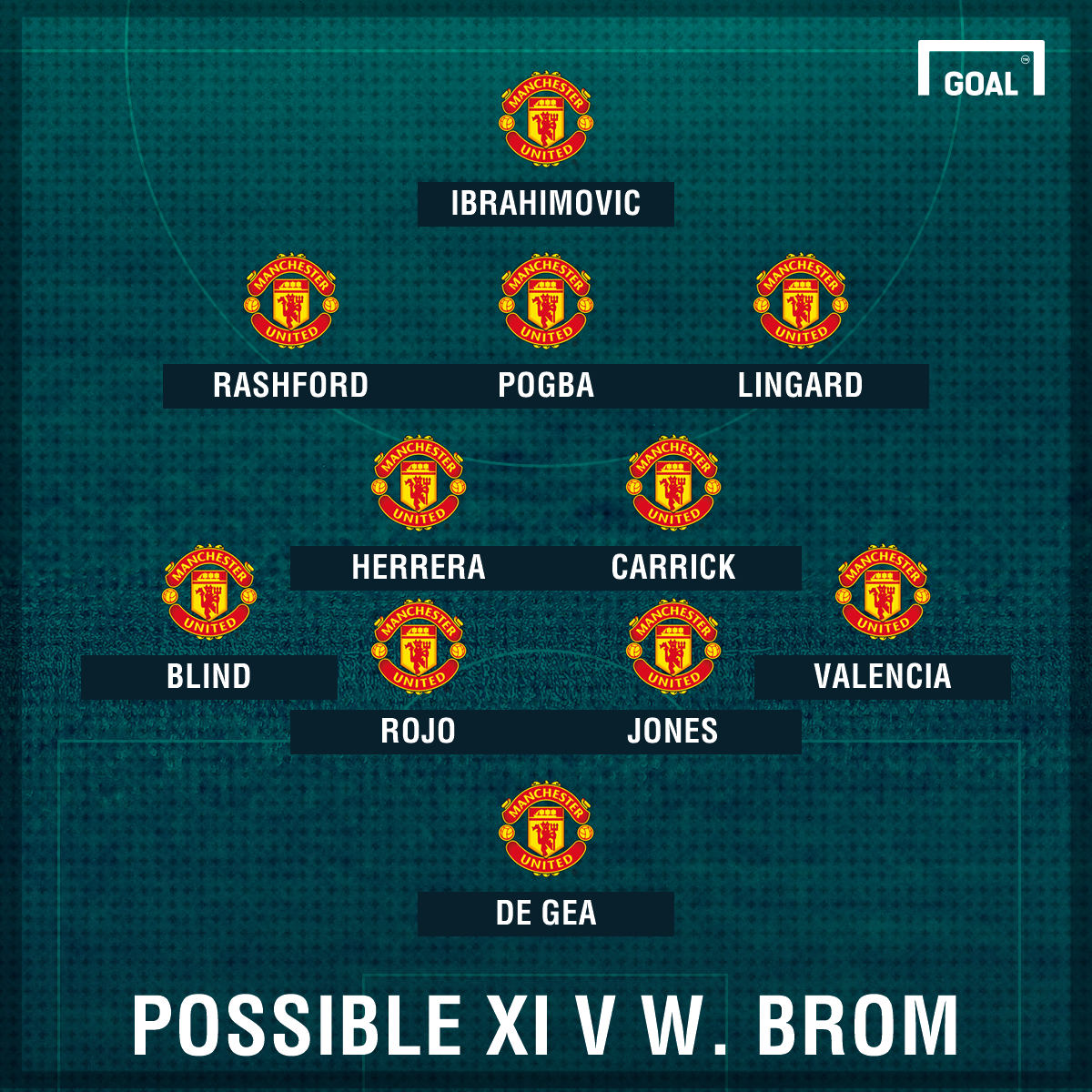 Manchester United Team News Injuries Suspensions Starting Line Up Against West Bromwich Albion Goal Com