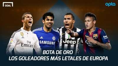 GFX Top scorer Europe 2014 2015