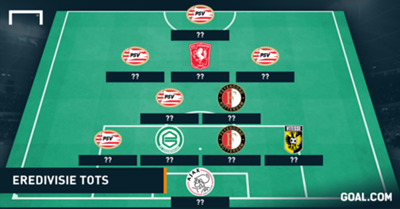 Eredivisie TOTS teaser
