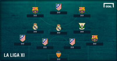 GFX La Liga TOTS cover