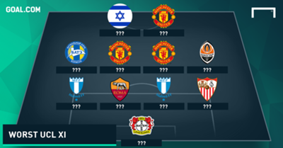Worst XI of Champions League group stage
