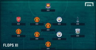 Premier League Flops XI